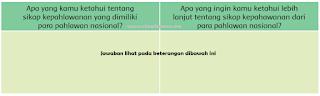 tabel pertanyaan pahlawan www.simplenews.me