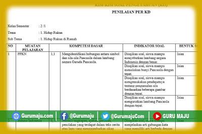 Kisi-Kisi Soal UH / PH Kelas 2 Tema 1 K13 Revisi Tahun 2021