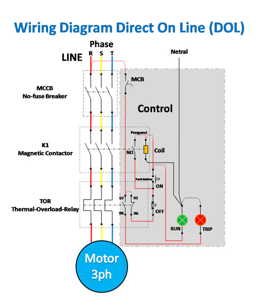 wiring diagram and control of direct on line 3-phase motor starter