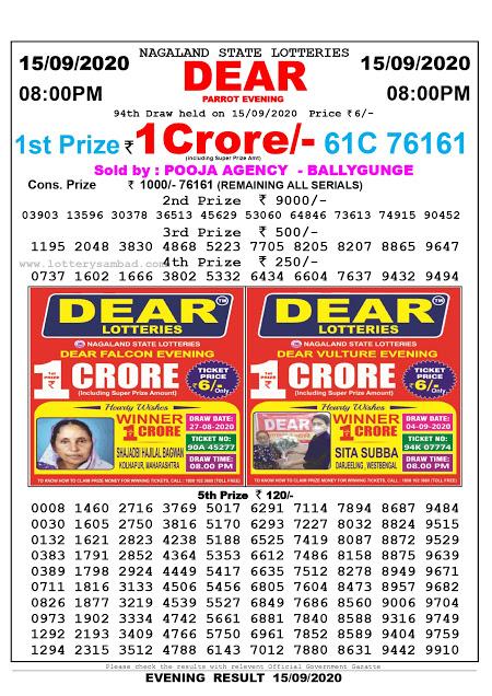 Lottery Sambad Today 15.08.2020 Dear Parrot Evening 8:00 pm