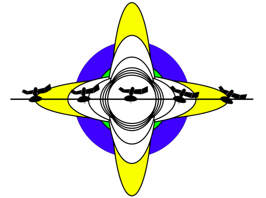 Satcom Guru: Skew Angle and Effective Aperture of an