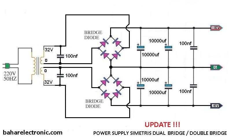 power supply simetris dual bridge power amplifier