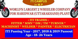 ITI Jobs Campus Placement For Hero Motocorp Ltd Haridwar Plant at Govt ITI Ratlam, Govt ITI Ujjain And Govt ITI Indore, Madhya Pradesh