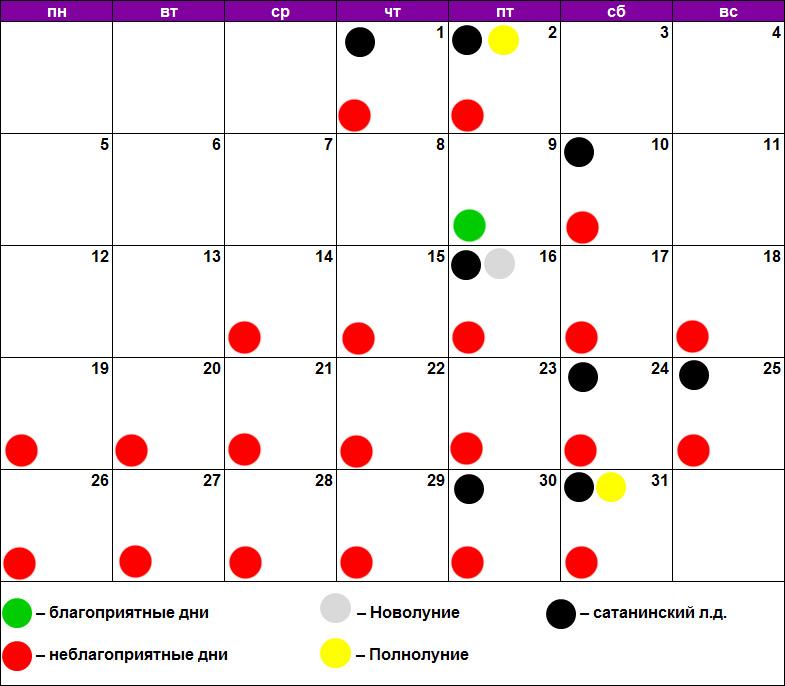 Лунный календарь для пирсинга и прокалывания ушей октябрь 2020