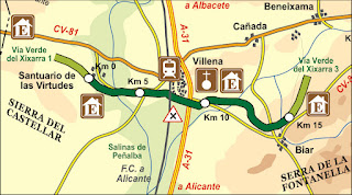 Route of the Xixarra Greenway, Alicante, Spain