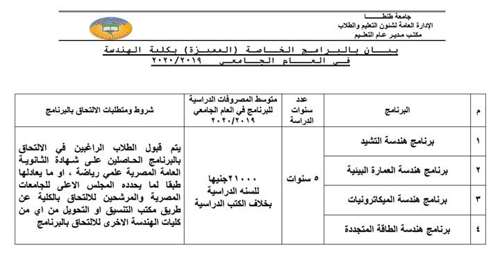شروط ومصروفات برامج جامعة طنطا للعام الدراسي الجديد 125