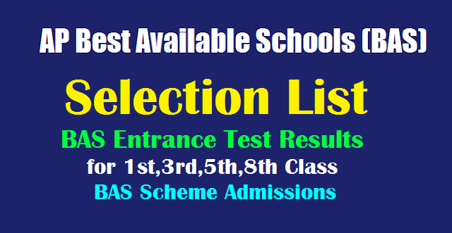 AP Best Available Schools BAS Entrance Test Results for 1st,3rd,5th,8th Class BAS Scheme Admissions