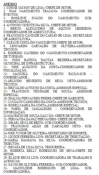 Prefeitura de Georgino Avelino exonera 31 cargos comissionados