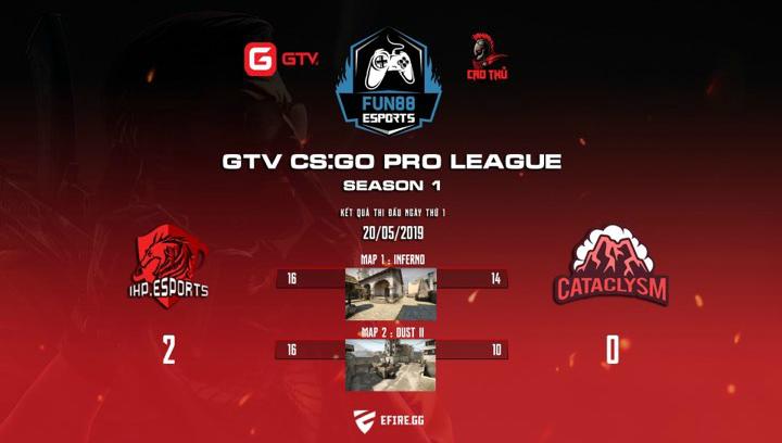 [CS:GO] Tổng hợp diễn biến trận đấu và kết quả ngày thi đấu thứ nhất GTV CS:GO Pro LeagueSeason 1.