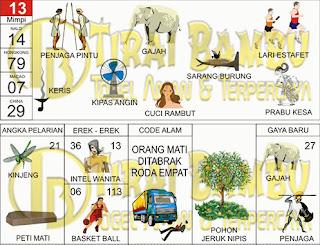 Tiraibambu Bandar Togel PCSO