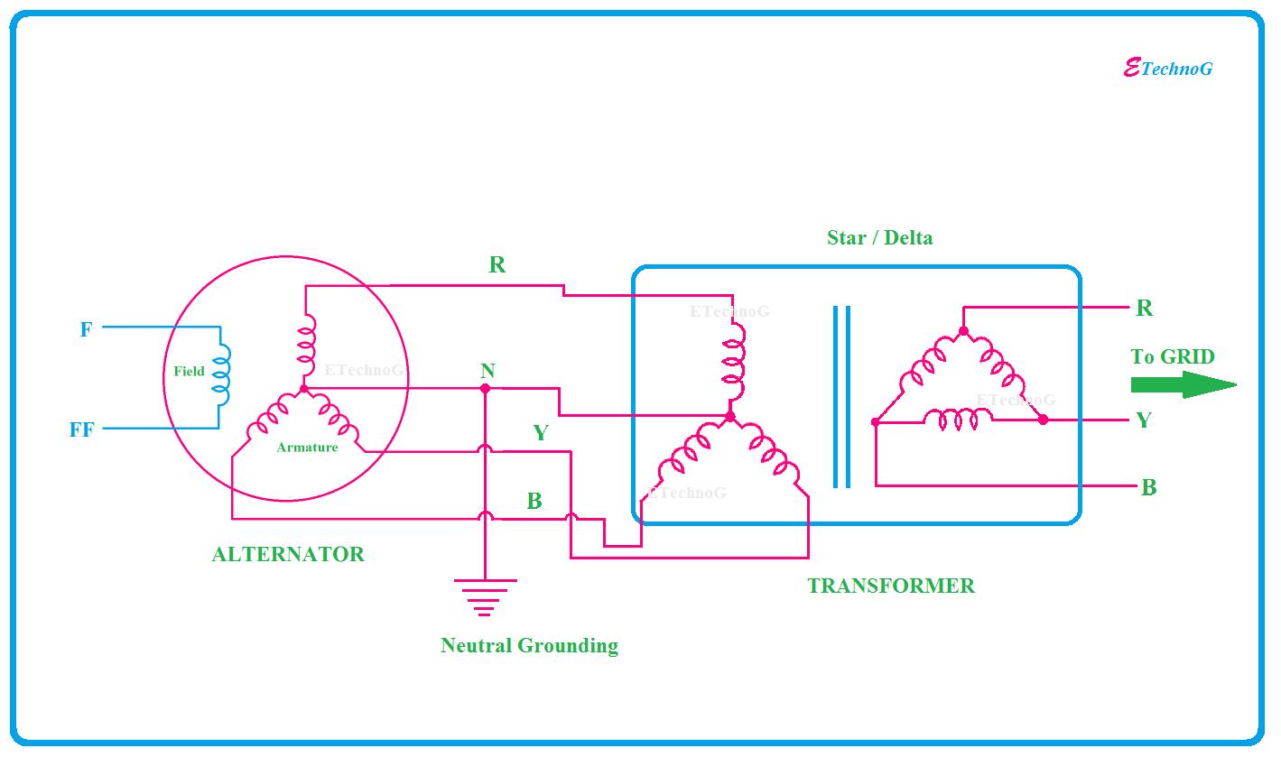 why alternator armature winding always connected in star delta wiring schematic star delta wiring diagram alternator #4