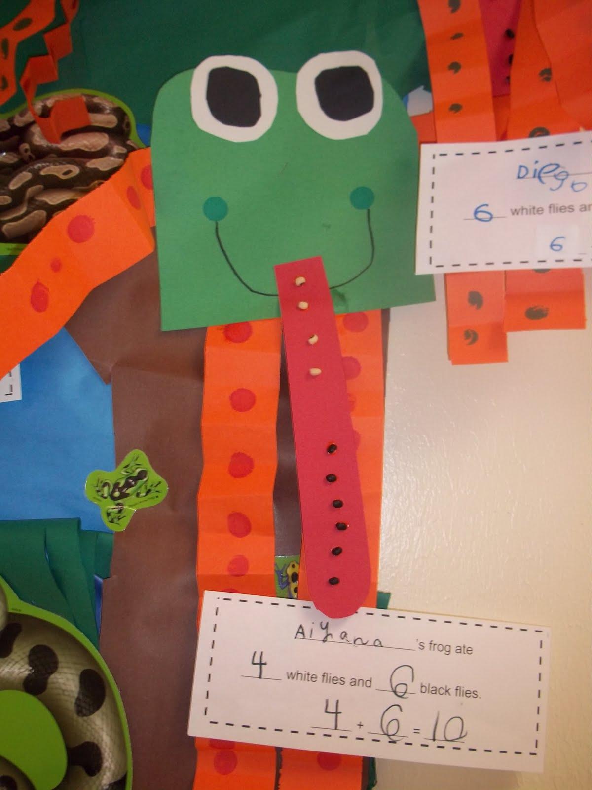 Kinder Garden: Mrs. Wood's Kindergarten Class: Tree Frogs