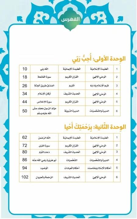 فهرس كتاب الطالب تربية اسلامية الصف الأول الفصل الأول2021