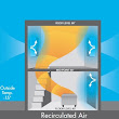 Ashrae Journal Direct-Fired Technical Feature