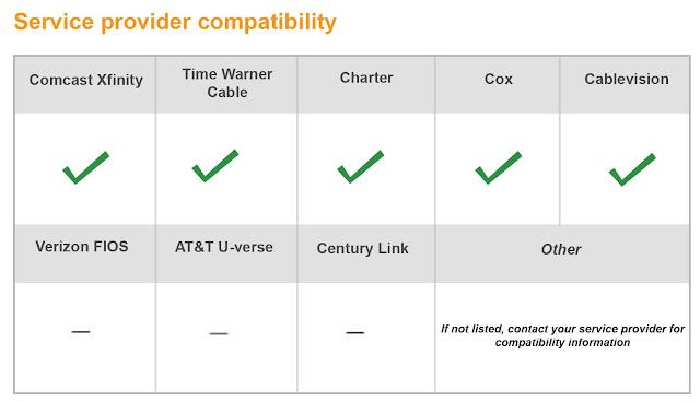SB6183 Internet Service Provider Compatibility