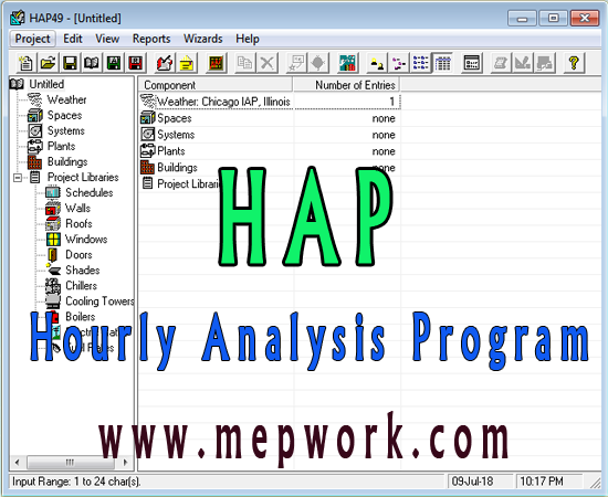 Download Hourly Analysis Program - HAP Software Version 4.9