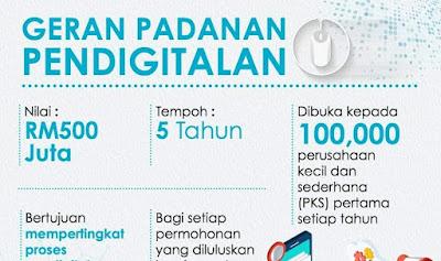 Permohonan Geran Padanan Pendigitalan PKS RM5000 BSN Online (Semakan Status)