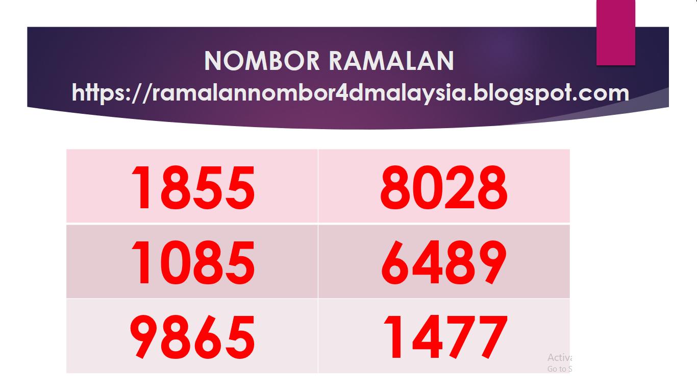 RAMALAN NOMBOR 4D 6D MALAYSIA: How to win 4D Prediction for