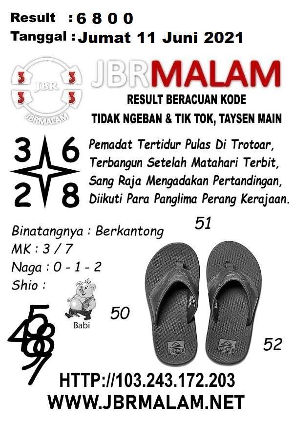 JBR Malam HK Jumat 11 Juni 2021