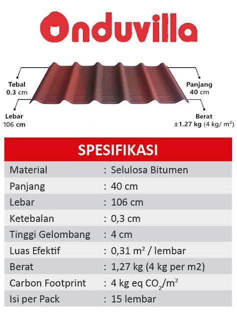 Spesifikasi Atap Onduvilla