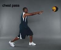 teknik mengoper bola basket