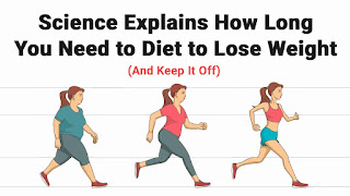 Science Explains How Long You Have To Go On A Diet To Lose Weight (And Maintain It)