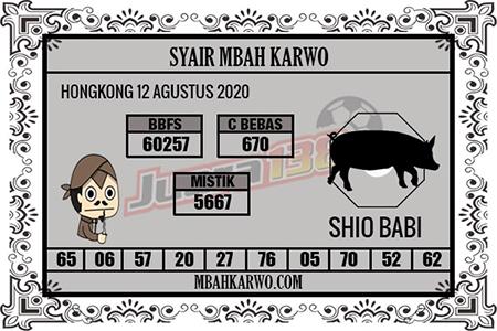 Syair Mbah Karwo HK Rabu