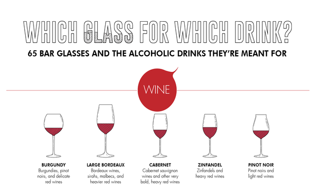 Which Glass for Which Drink? 65 Bar Glasses and What They're Meant For #infographic