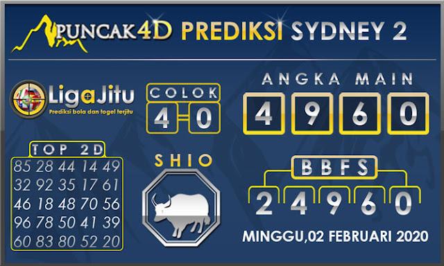 PREDIKSI TOGEL SYDNEY2 PUNCAK4D 02 FEBRUARI 2020