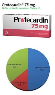 pareri protecardin biofarm alternativa aspirincardio