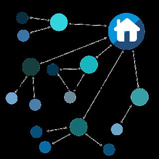 Website Structure & Internal Linking