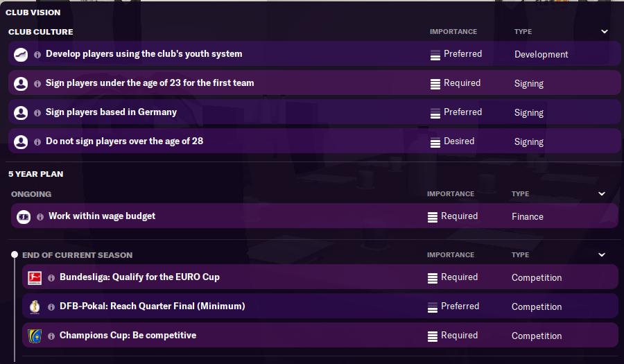 FM21 Borussia Monchengladbach Board Requirements