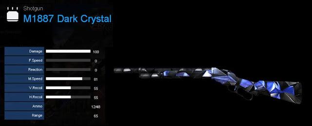 Detail Statistik M1887 Dark Crystal