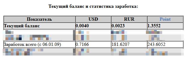 Выплаты с  sb-money.ru