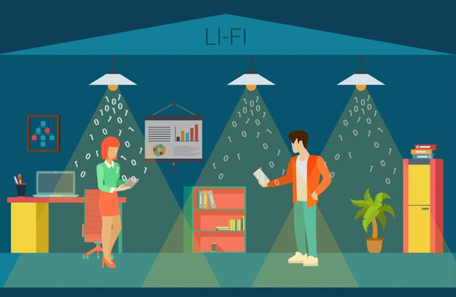 Two persons using Li-Fi Technology in office