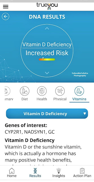 VITAMIN D DEFICIENCY - Increased Risk