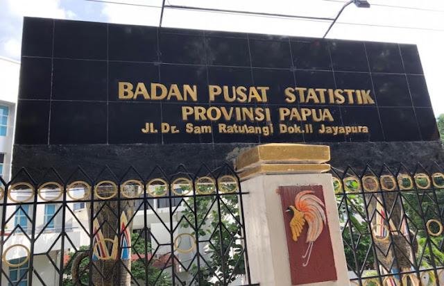 Adriana Robaha Ungkap Jayapura, Timika dan Merauke Alami Deflasi IHK