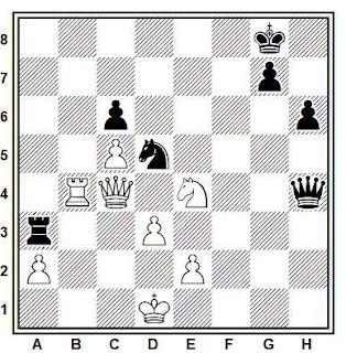 Posición de la partida Kirilov - Golender (Riga, 1985)