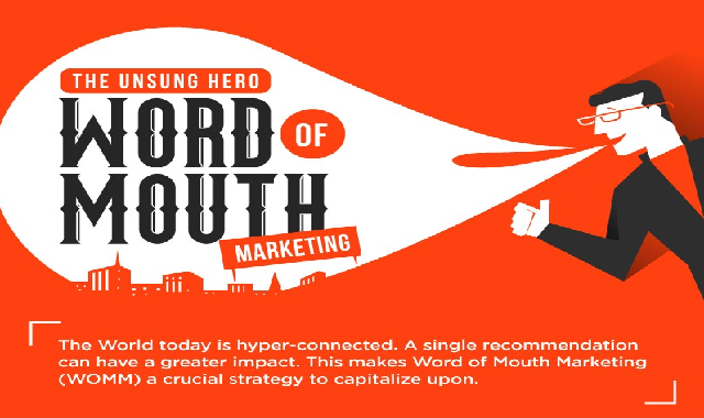 The Unsung Hero Word Of Mouth Marketing #infographic