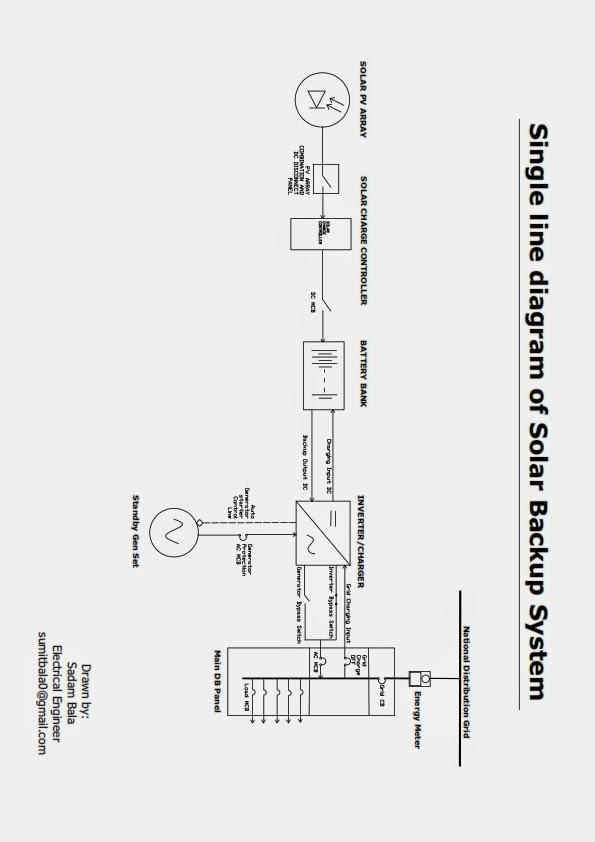 solar energy diagram backup solar system diagram
