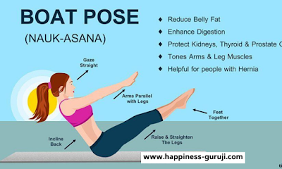 In this article you will learn about What is Naukasana or Boat Pose? Naukasana Steps and Benefits in Hindi, Naukasana yoga karne ki vidhi, How to do Naukasana yoga, Benefits of Naukasana yoga in Hindi, Boat pose Steps and Benifits and Naukasana yoga ke fayde on www.happiness-guruji.com