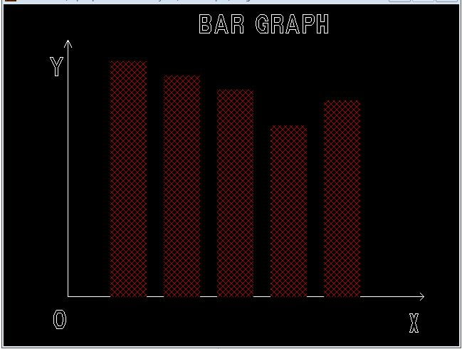 C graphics program to draw bar graph