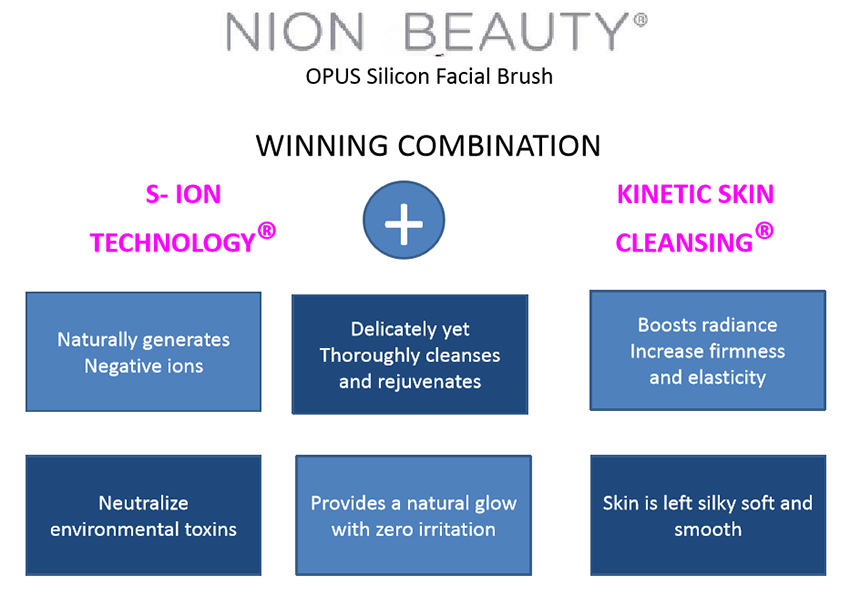 Opus Express & Opus 2Go by Nion Beauty - Review & Discount Code
