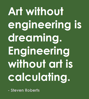 Engineering Passion Quotes
