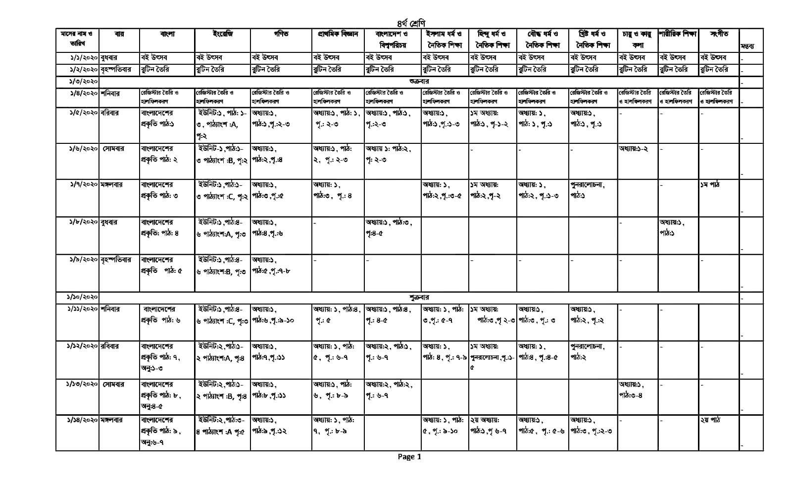 ৪র্থ শ্রেণির বার্ষিক পাঠ পরিকল্পনা ২০২০ | বার্ষিক পাঠ পরিকল্পনা ২০২০ nctb | বার্ষিক পাঠ পরিকল্পনা ২০২০ pdf