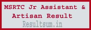 MSRTC Jr Assistant & Artisan Result 2015