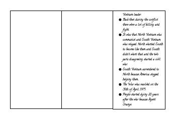 Asmah : My KWL Chart By Asmah