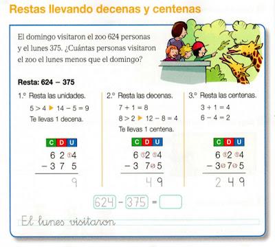 Resultado de imagen de RESTAS LLEVANDO CON NUMEROS DE HASTA TRES CIFRAS