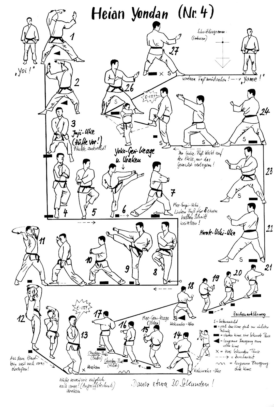 shotokan seisan kata diagram
