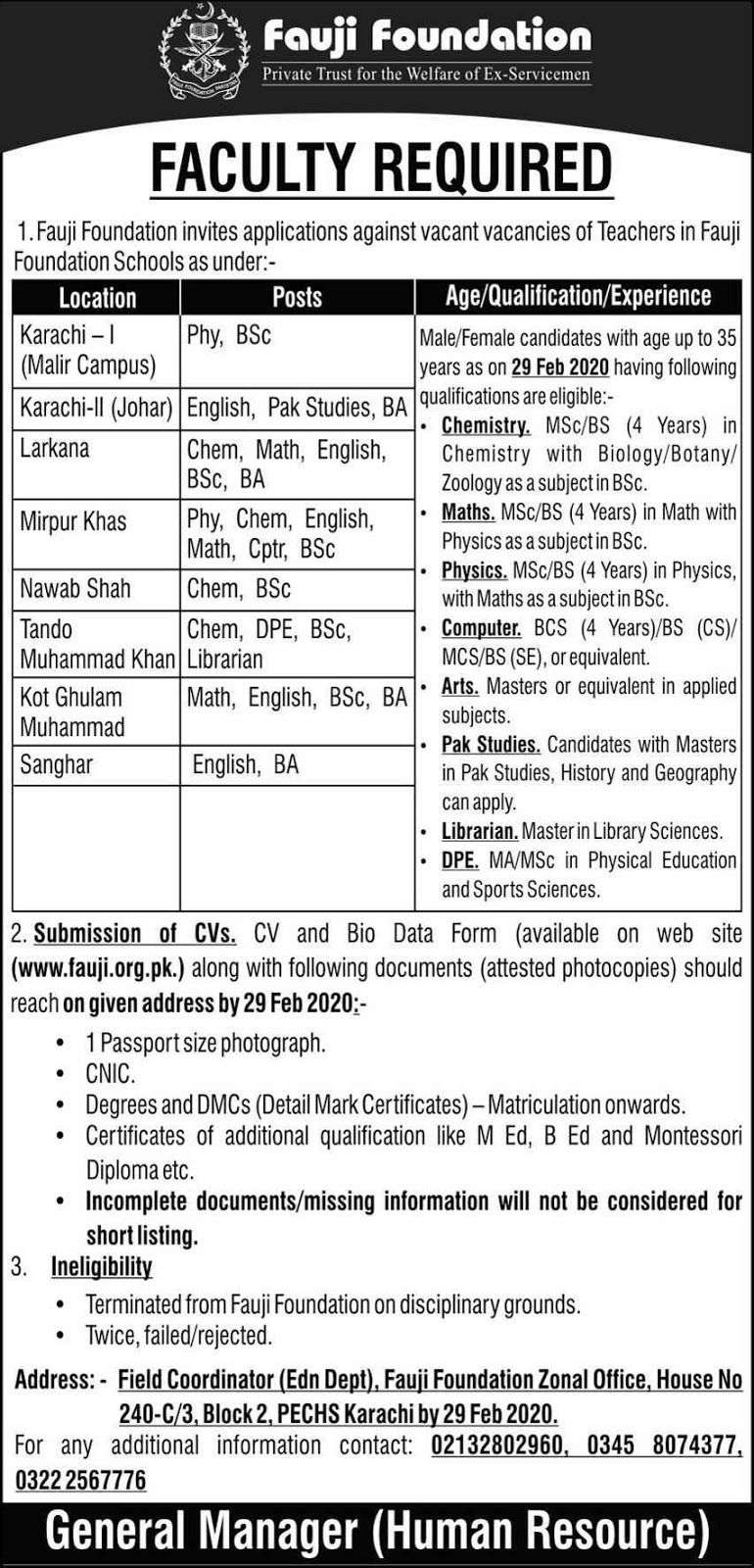 Fauji Foundation College Jobs 2020 in Sindh